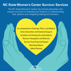 NC State Women's Center Survivor Services