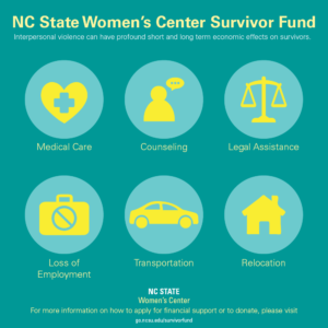 Women's Center Survivor Fund