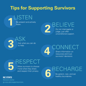 Tips for responding to IPV survivors
