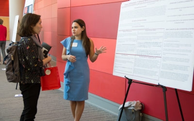 Practicing The Equity We Preach: Gender and Equity Research Symposium