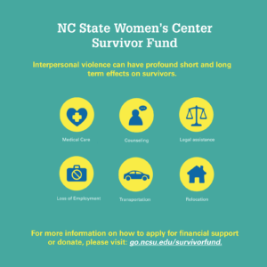 Survivor Fund promotional image for financial support available
